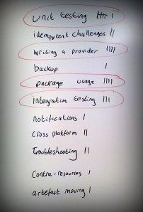 Chef training topics - voting